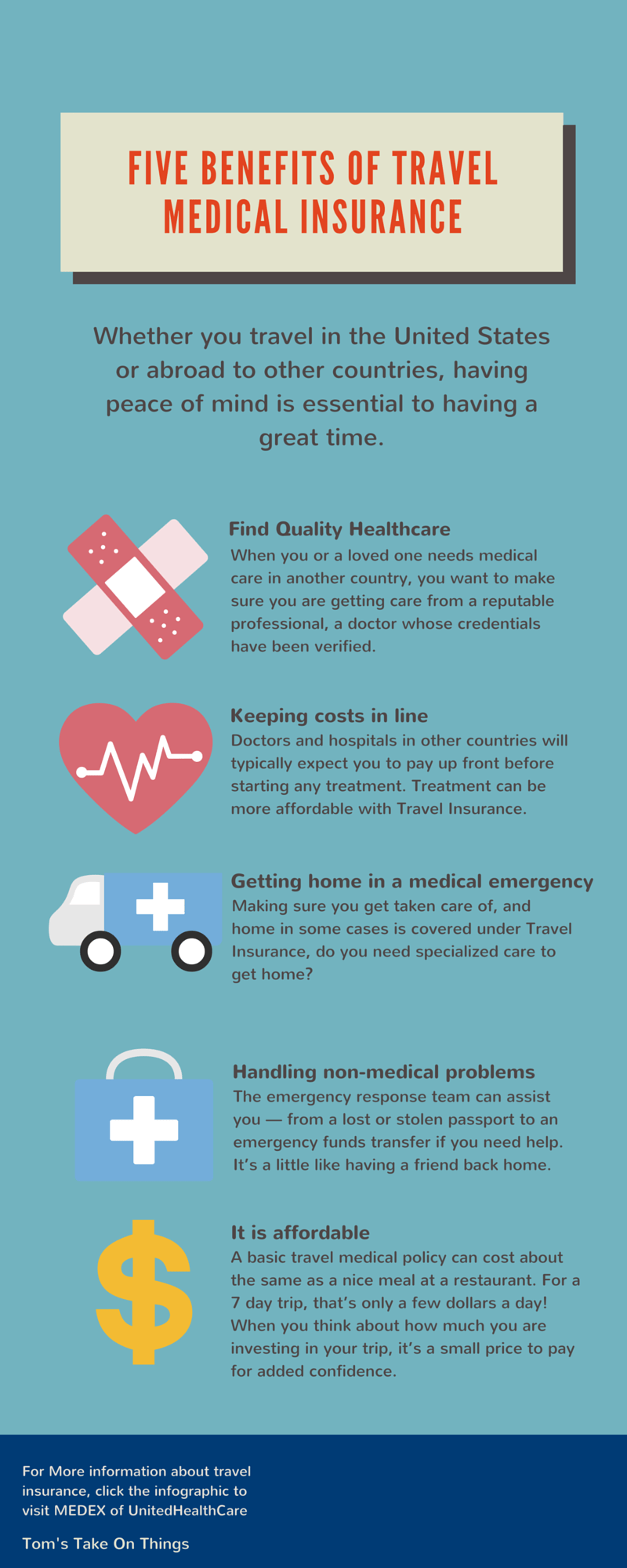 Five Benefits of Travel Medical Insurance
