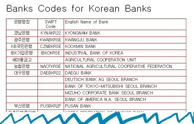 Korea-bank-Engljsh-name-and-SWIFT-BIC-code-03