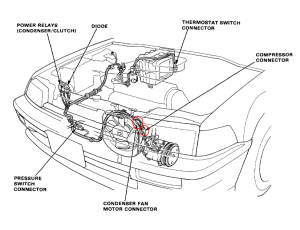 89 Civic  how to tell if pressor functions correctly