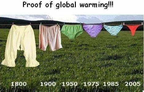 prova riscaldamento globale