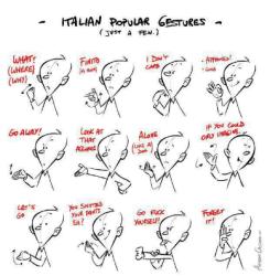 16012012: Lista dei gesti italiani