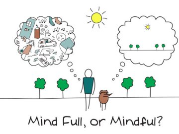 Cosa significa mindfulness