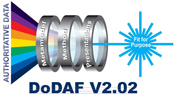dodaf 2.0 training