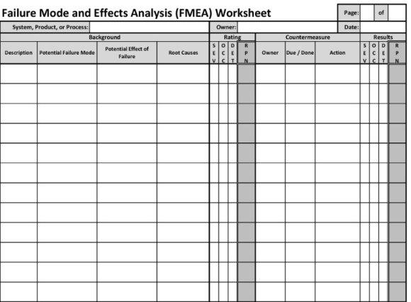 FMEA Tutorial, Failure Mode Effect Analysis - Tonex Training