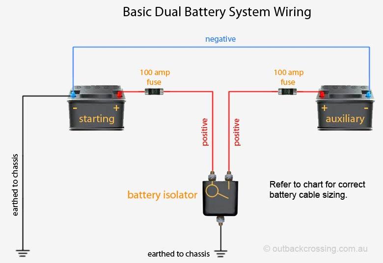 12 Volt Batteries Parallel Two
