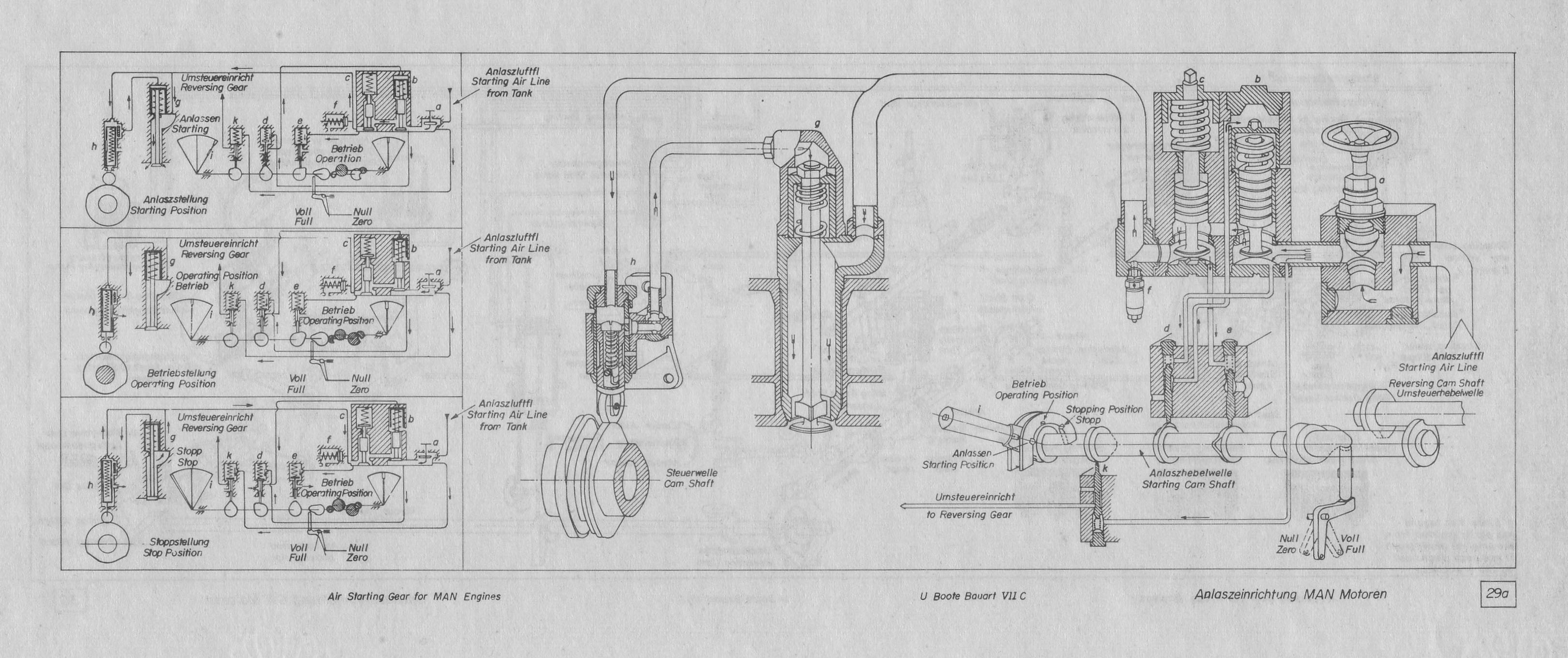 U Boat Vii C Plan Pictures To Pin