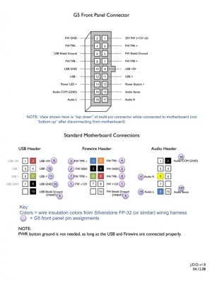 BoomR's twist on the G5 Front Panel Quick Guide   Page 2
