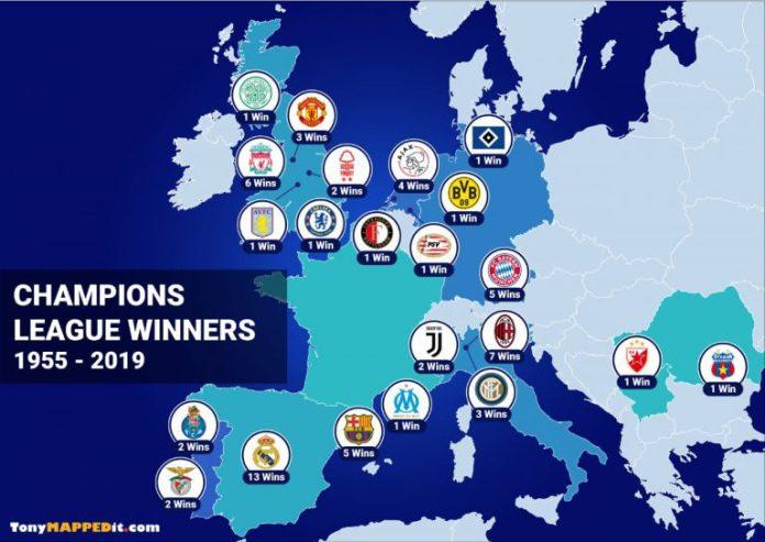 Castigatoarele Champions League 1955-2019