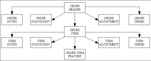 order-object (2K)