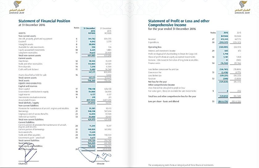Oman Air Profit and Loss 2016