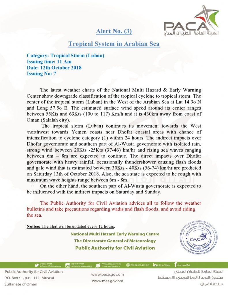Cyclone Luban update 12 October 2018