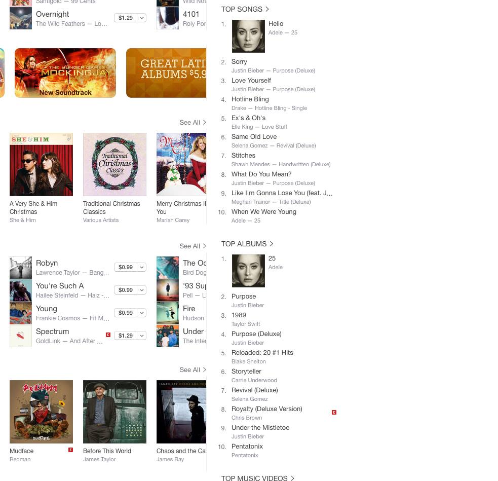 Top songs and album in iTunes on 11/27/2015