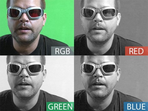 Keying | Green Screen Made Easy