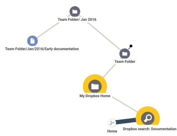 Mohiomap, mappe visuali per i tuoi file in cloud