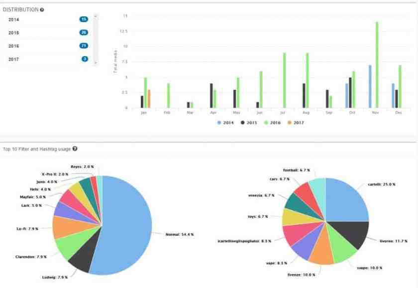 statistiche-Websta