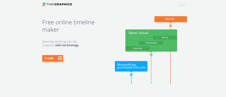 timeline builder free helom digitalsite co