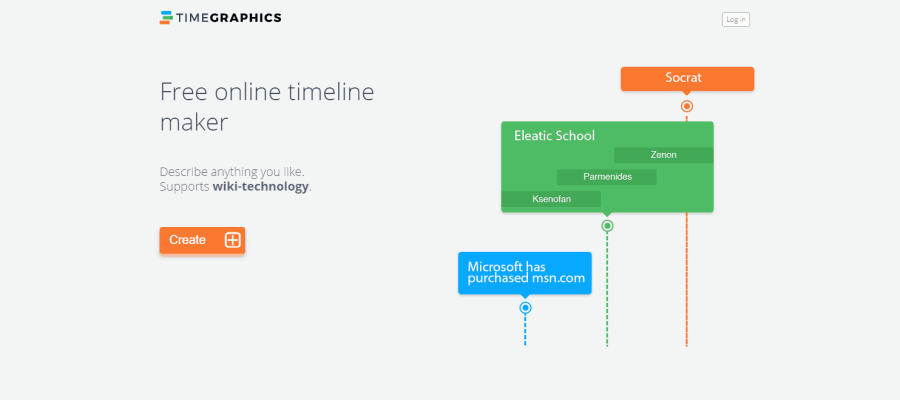 timegraphics timeline