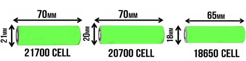 Lithium Ion Cell Sizes