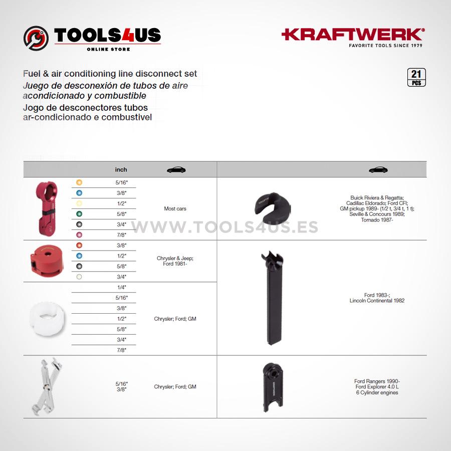 30602 KRAFTWERK herramientas taller barcelona Juego de desconexión de tubos de aire acondicionado y combustible 02 - Juego de desconexión de tubos de aireacondicionado y combustible