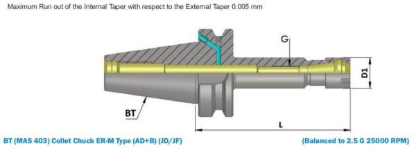 BT40 ER11M 100 Coolant Through Flange(AD+B) ER Collet ...
