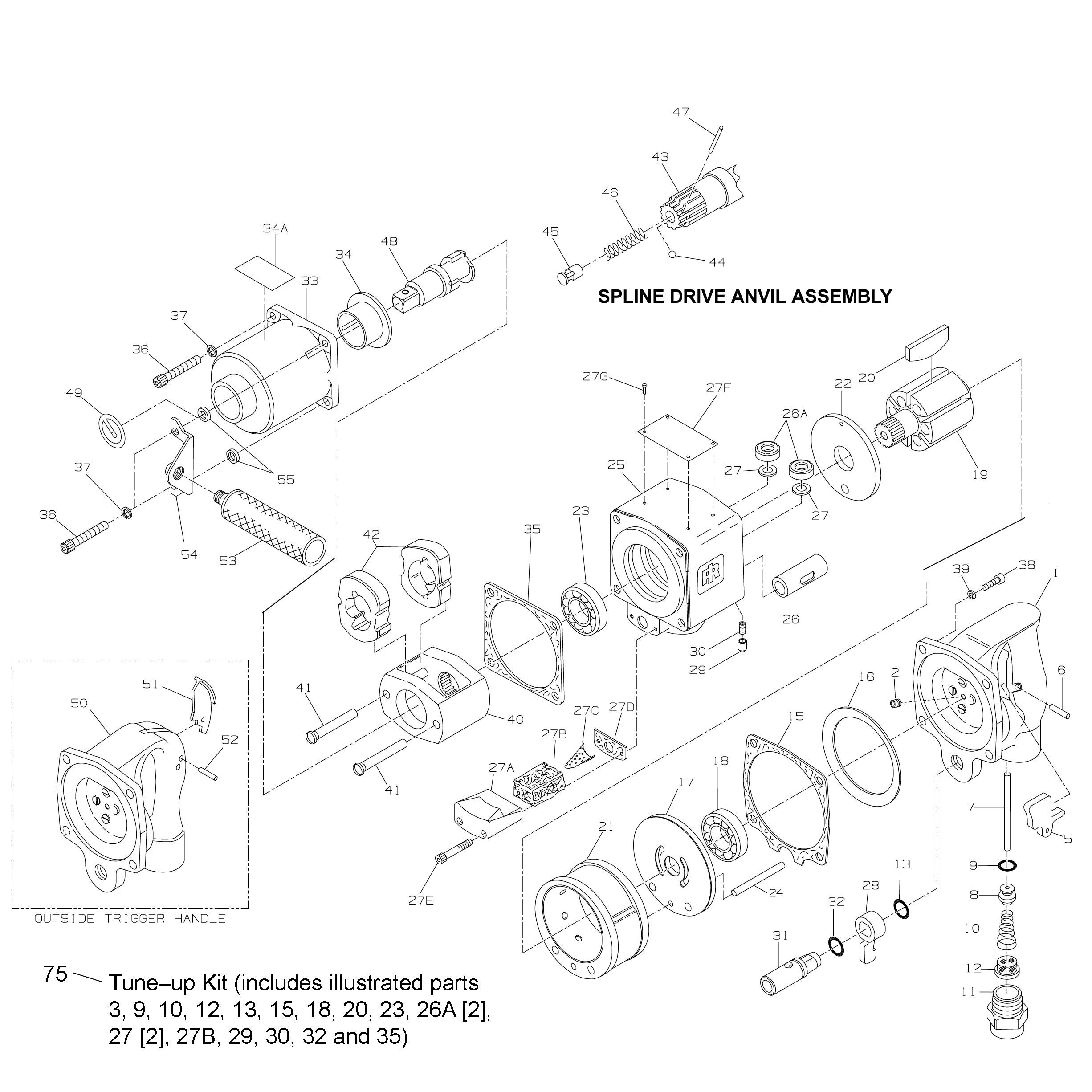 Ir B 1 Amp Spline Impact Wrench