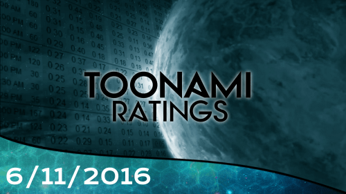 Ratings Card 6-11-2016