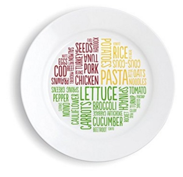 The Healthy Portion Plates