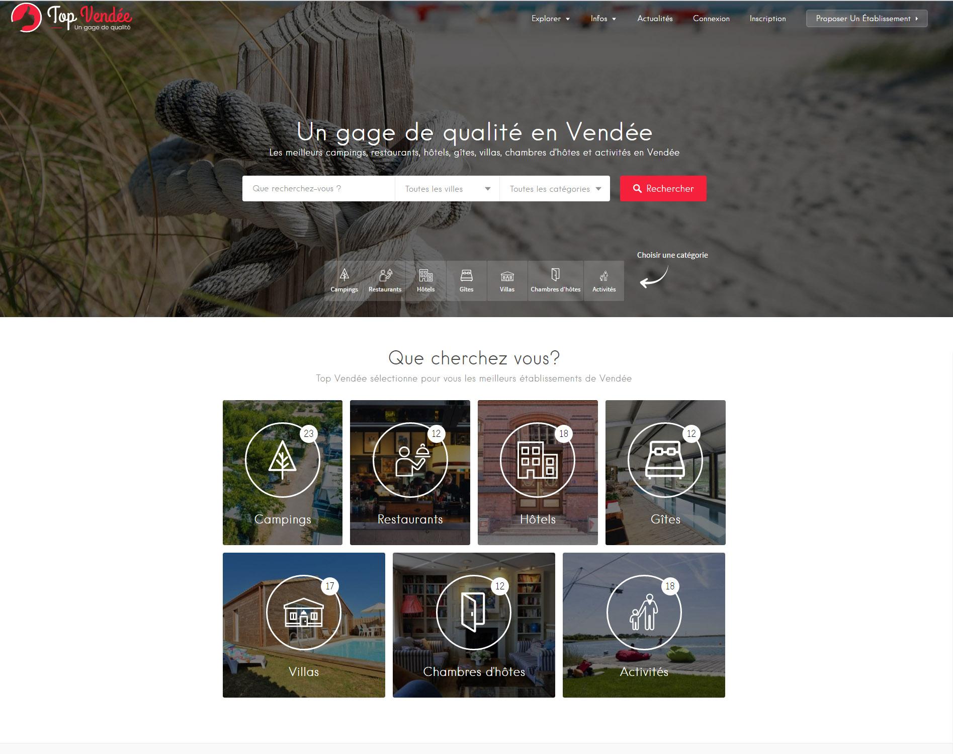 Site Top Vendée