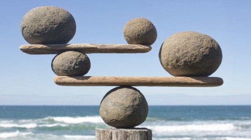 ravnoteža