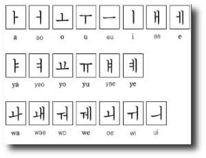 10. Koreano
