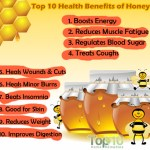 top 10 health benefits of honey top 10 home remedieshoney benefits
