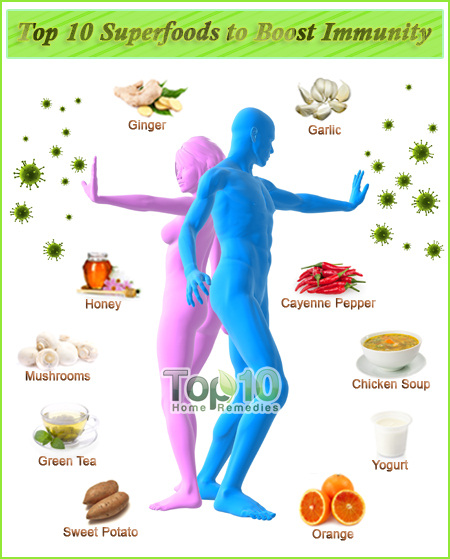 Top 10 Superfoods To Boost Immunity Top 10 Home Remedies