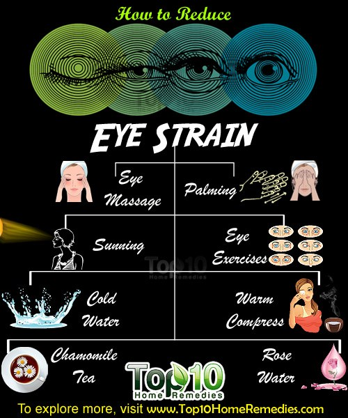 How to Reduce Eye Strain | Top 10 Home Remedies