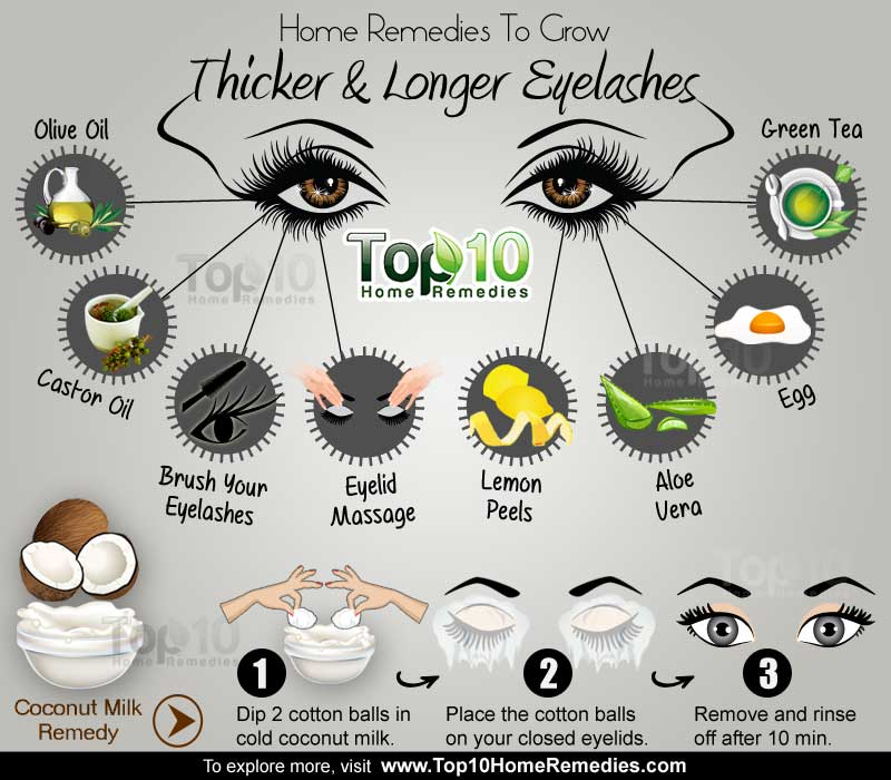 How To Get Longer Fuller Eyelashes Naturally Everydaydevotional
