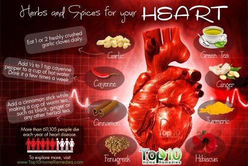 herbs and spices for heart