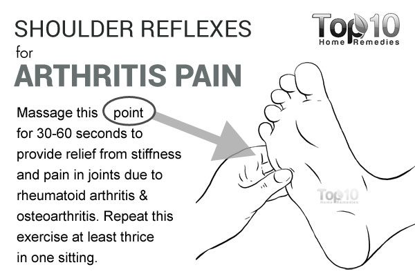 shoulder reflexes for arthritis pain