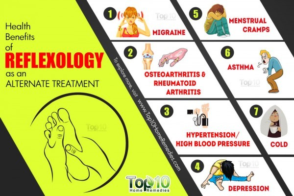 reflexology for health