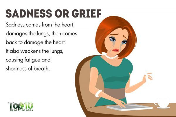 sadness or grief