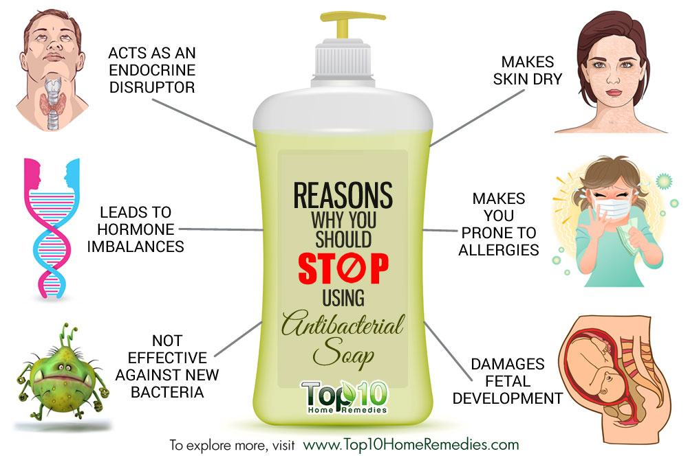 Image result for stop antibacterial  soaps