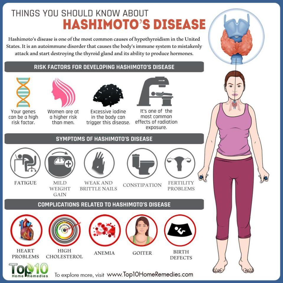 parler de la maladie illustration via https://i1.wp.com/www.top10homeremedies.com/wp-content/uploads/2017/09/hashimoto-disease.jpg?w=960&ssl=1