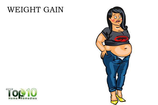 low fiber diet causes weight gain
