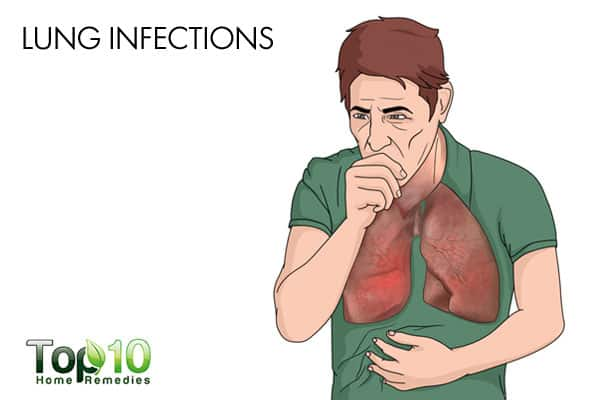 lung infections from secondhand smoke