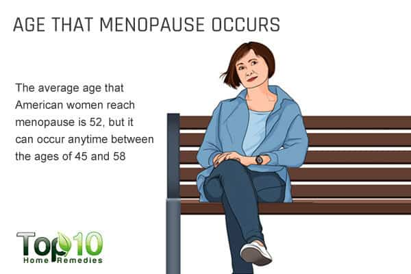 age that menopause occurs