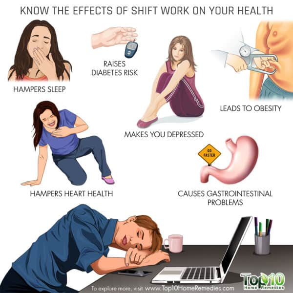 know the ill effecs of shift work on health