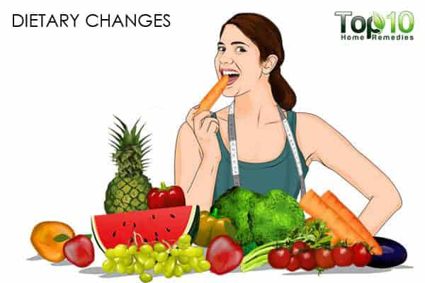 dietary changes for dealing with hormonal acne