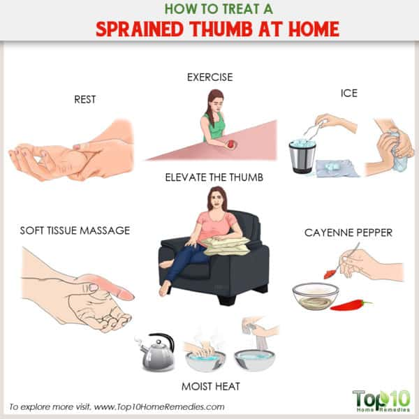 how to treat a sprained thumb at home