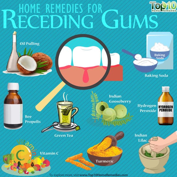home remedies for receding gums