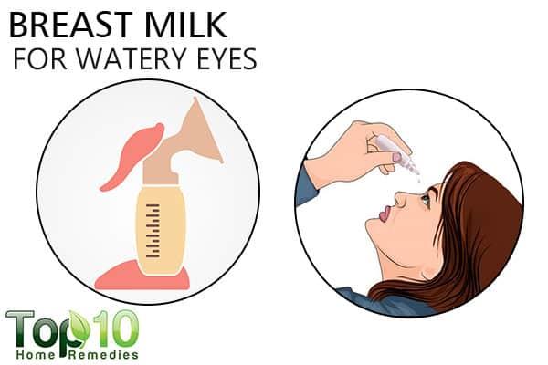breast milk to treat watery eyes