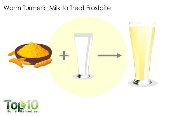 turmeric to heal frostbite