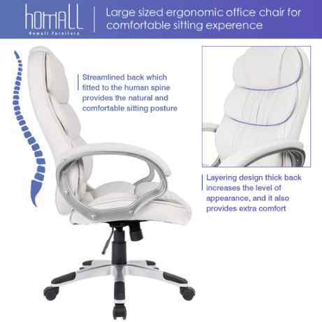 What Makes a Chair Ergonomic? -The Basic Requirements